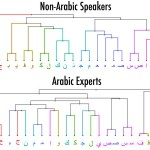 arabic_graphic