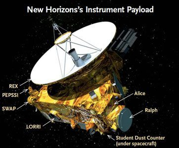 New_horizons_instruments