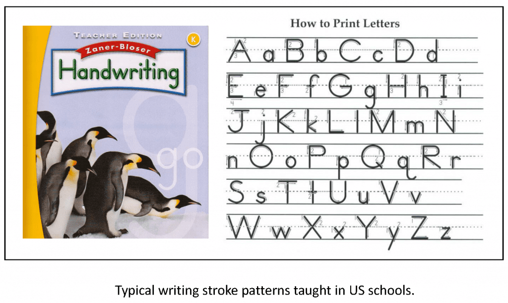 The alphabet. Typical writing stroke patterns taught in US schools.